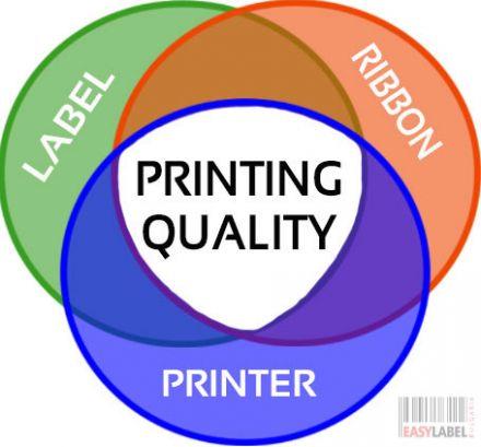 Самозлепващи етикети на ролка за допечатване, бели от хартия, 50mm x 30mm /1/ 1 700, Ø25mm