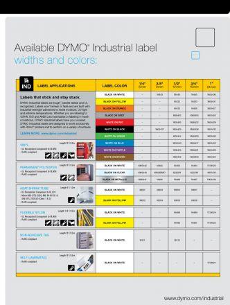 Dymo 1805434 Rhino, IND - Траен полиестер 24mm x 5,5m, сребърен металик