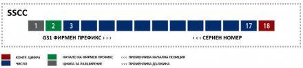 Самозалепващи етикети на ролка, бели, 148mm X 210mm