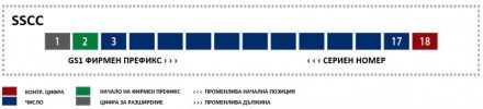Самозалепващи етикети на ролка, бели, 165mm X 120mm